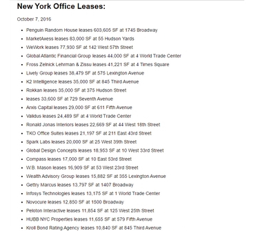 New York Office Leases